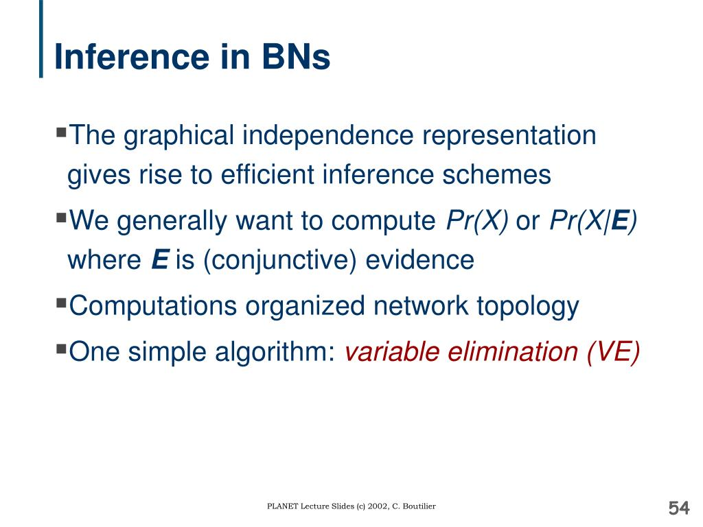 Inference in BNs