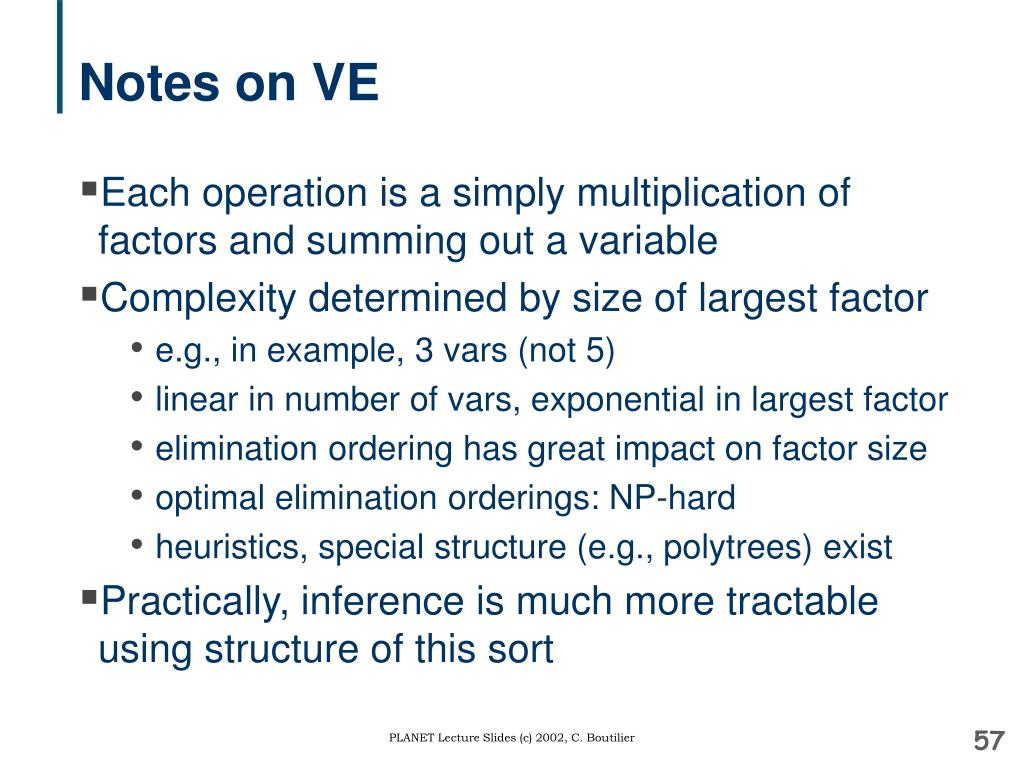 Notes on VE