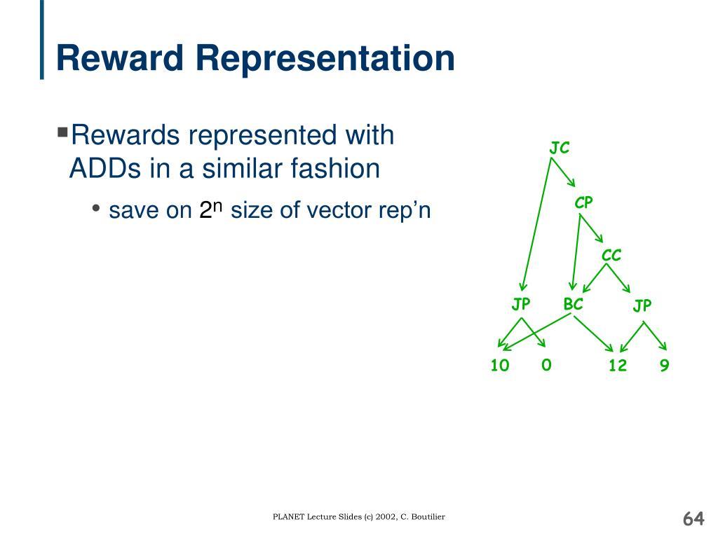 Reward Representation