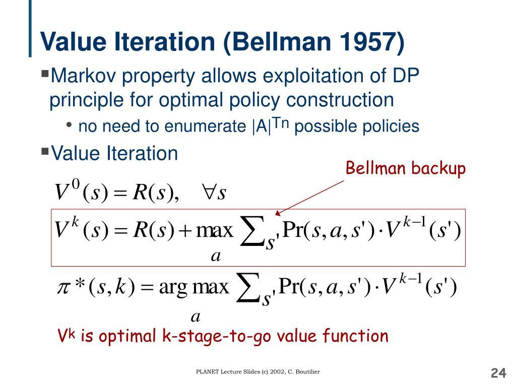 Value Iteration (Bellman 1957)