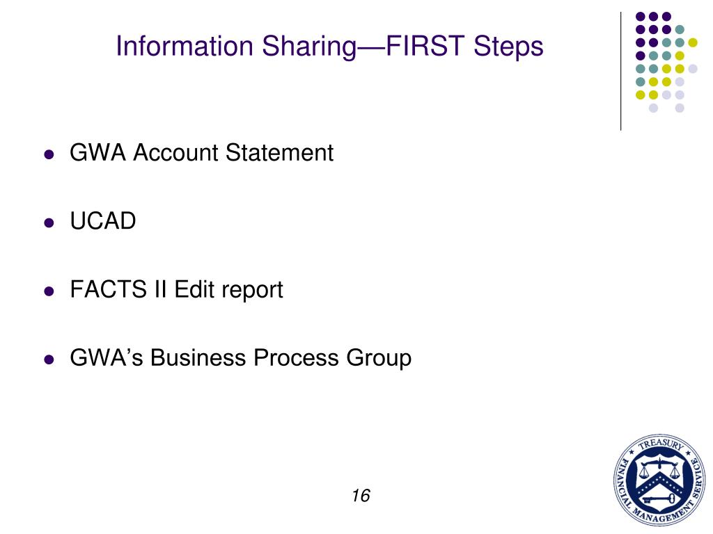 Information Sharing—FIRST Steps