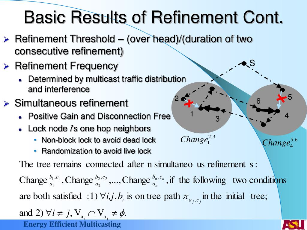 Basic Results of Refinement Cont.