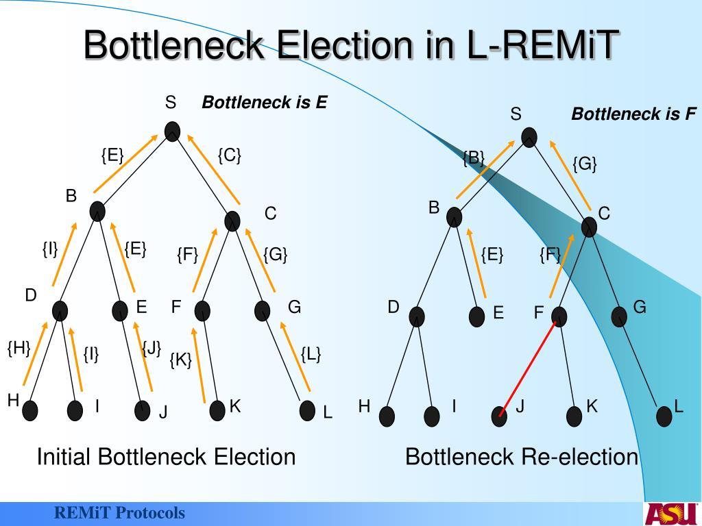 Bottleneck Election in L-REMiT