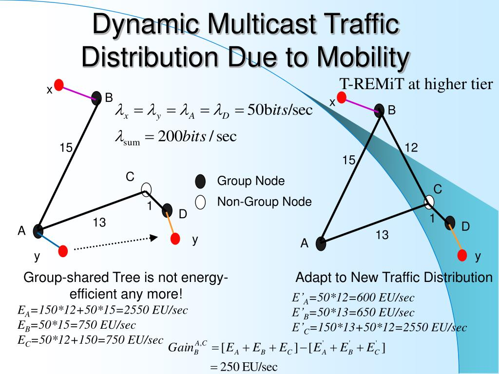 Dynamic Multicast Traffic Distribution Due to Mobility