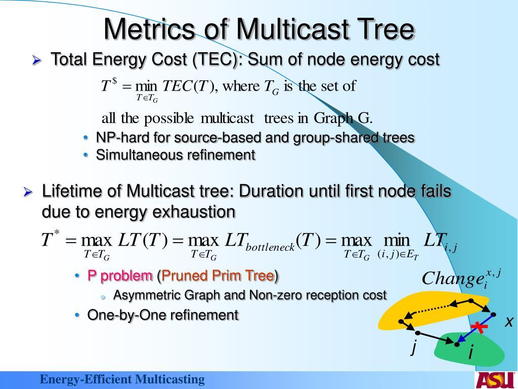 Metrics of Multicast Tree