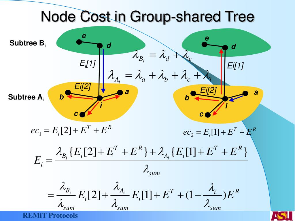Node Cost in Group-shared Tree