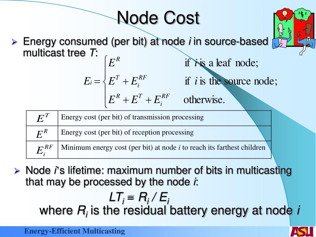 Node Cost