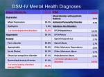dsm iv mental health diagnoses