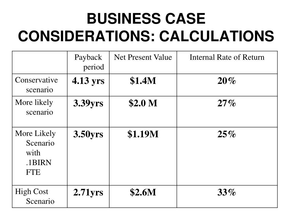 BUSINESS CASE CONSIDERATIONS: CALCULATIONS