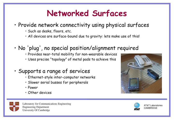 Networked surfaces