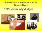 statistics from the november 15 boards night