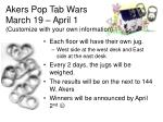 akers pop tab wars march 19 april 1 customize with your own information