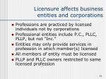 licensure affects business entities and corporations