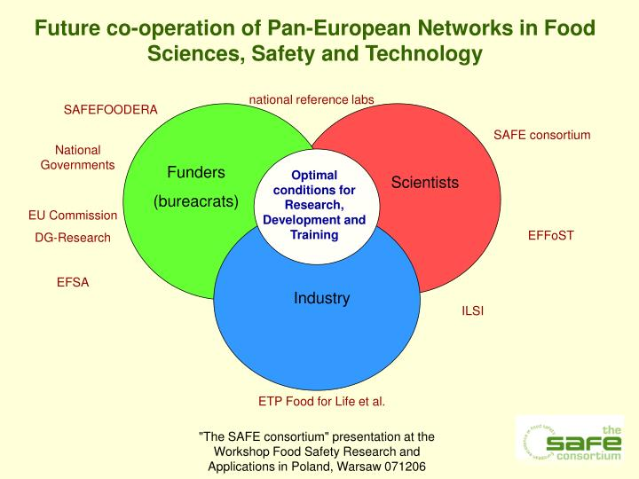 Future co-operation of Pan-European Networks in Food Sciences, Safety and Technology