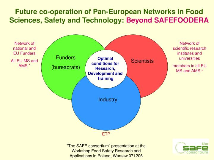 Future co-operation of Pan-European Networks in Food Sciences, Safety and Technology: