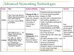 advanced networking technologies