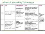 advanced networking technologies9