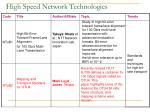 high speed network technologies