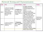 network testing and characterization
