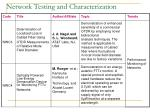 network testing and characterization20