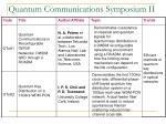 quantum communications symposium ii