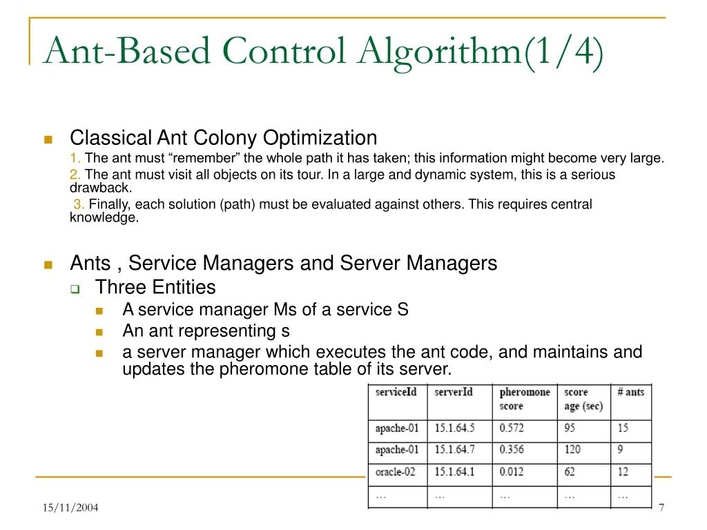 Ant-Based Control Algorithm(1/4)
