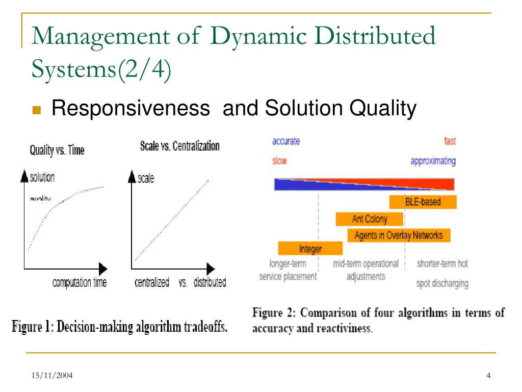 Management of Dynamic Distributed Systems(2/4)
