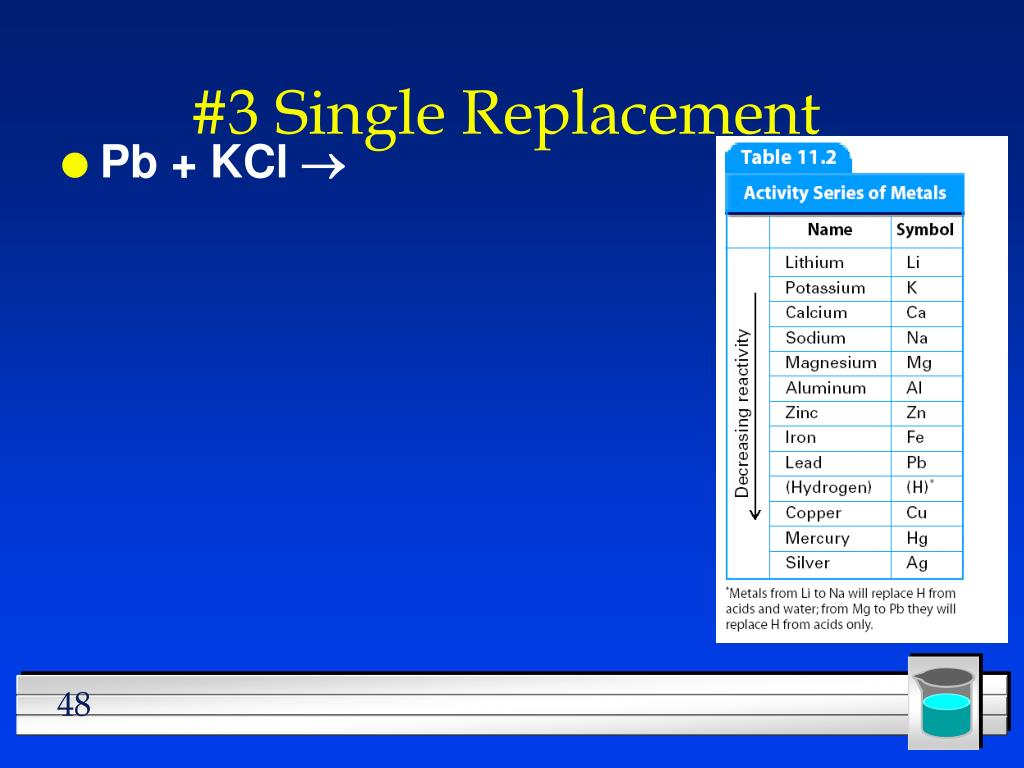 #3 Single Replacement