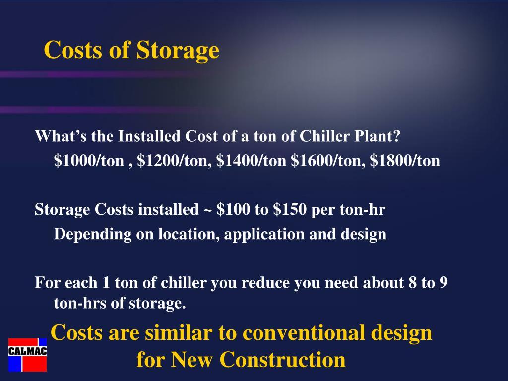 Costs of Storage