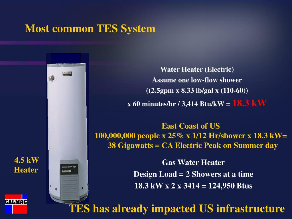 Most common TES System