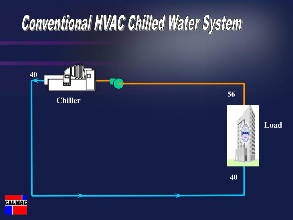 Conventional HVAC Chilled Water System