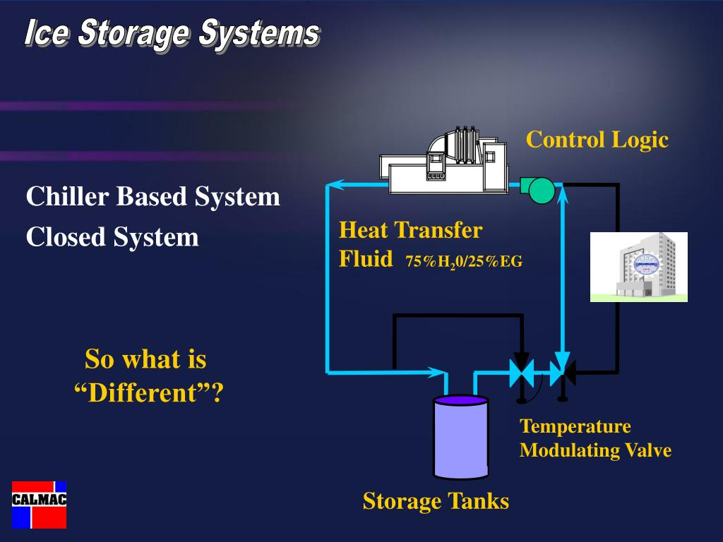 Ice Storage Systems