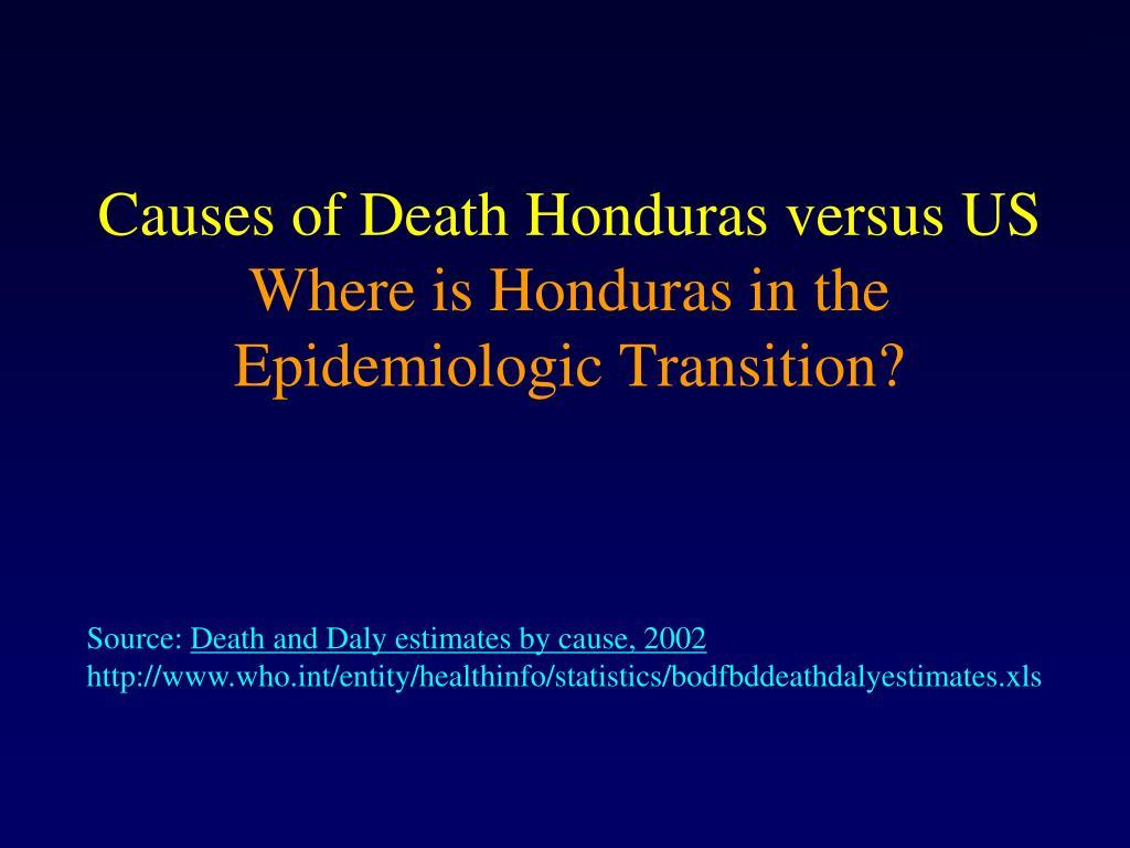 Causes of Death Honduras versus US