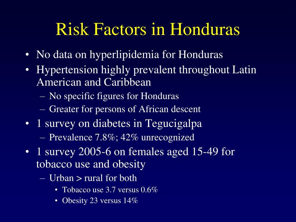 Risk Factors in Honduras