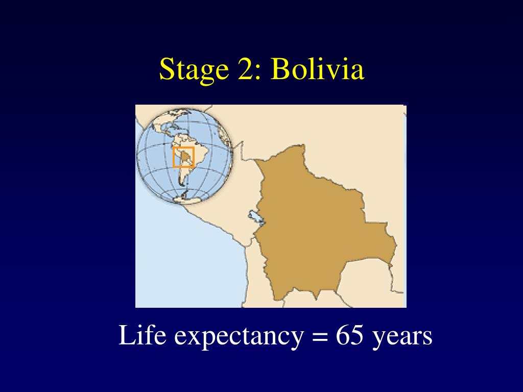 Stage 2: Bolivia