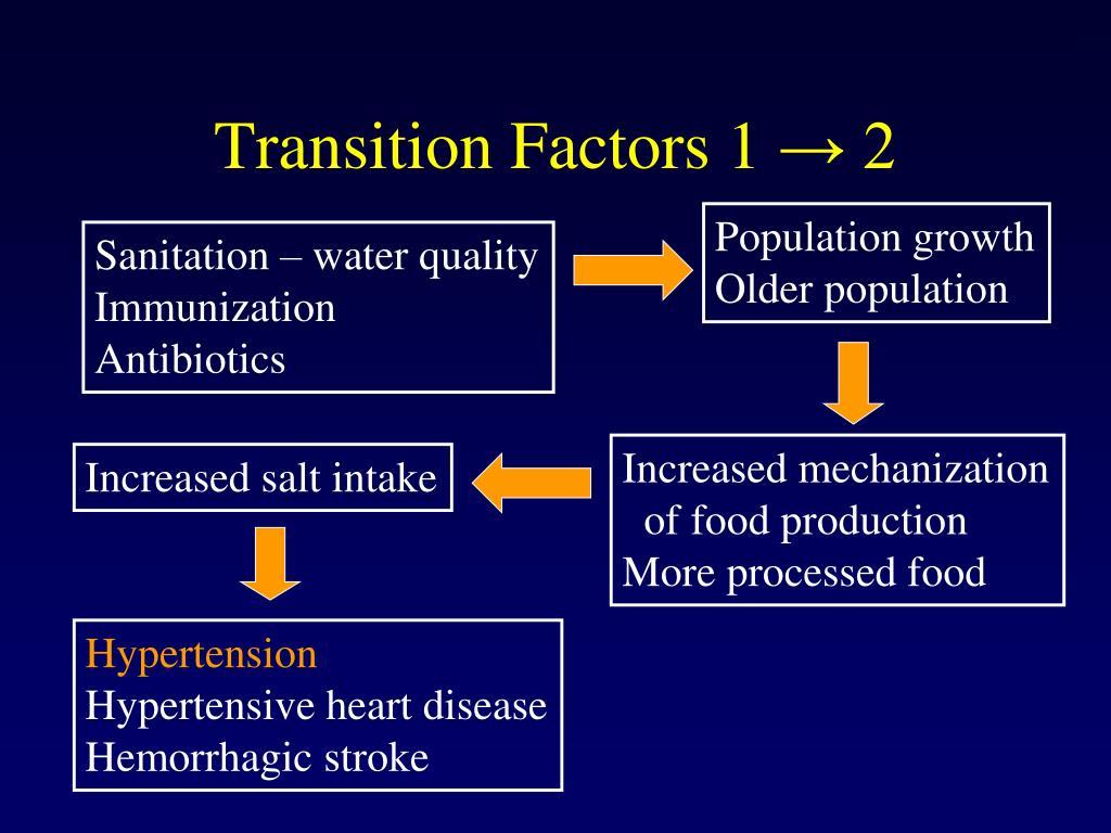 Transition Factors 1