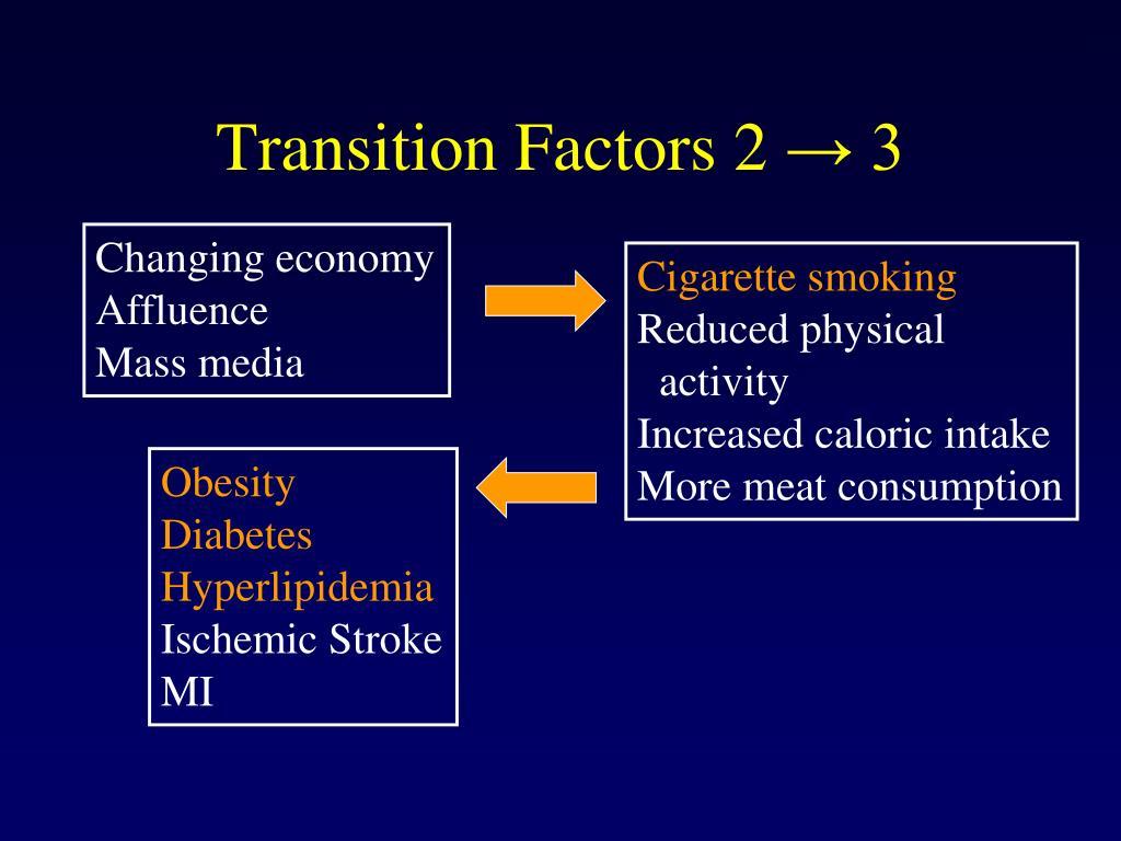 Transition Factors 2