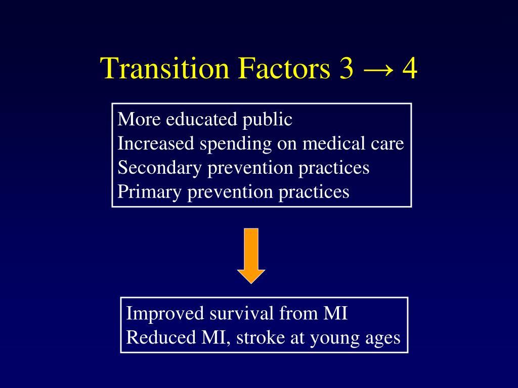 Transition Factors 3