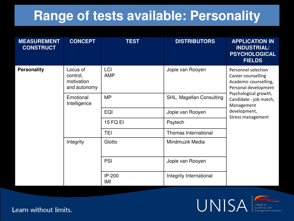 Range of tests available: Personality