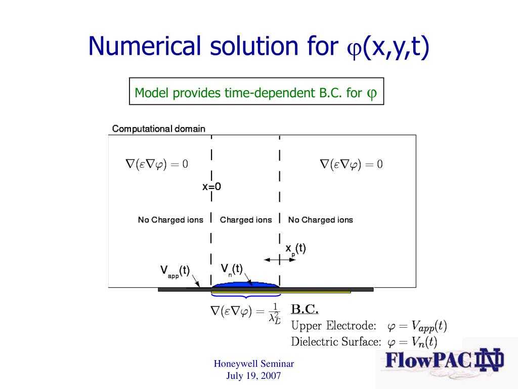 Numerical solution for