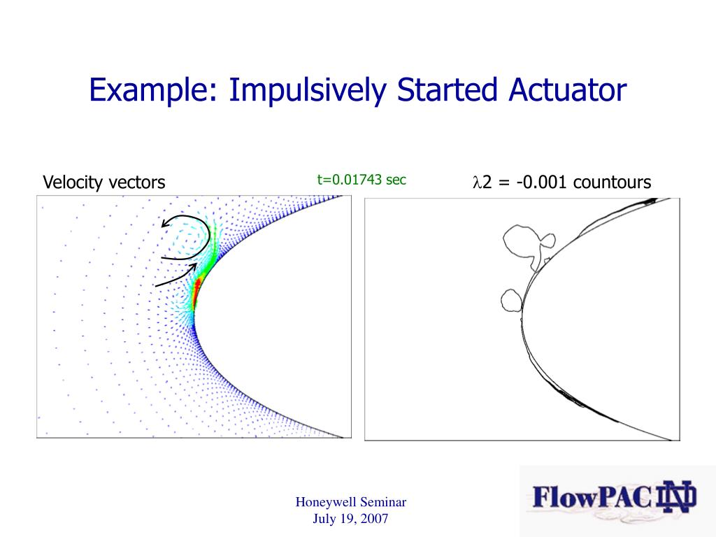 Example: Impulsively Started Actuator