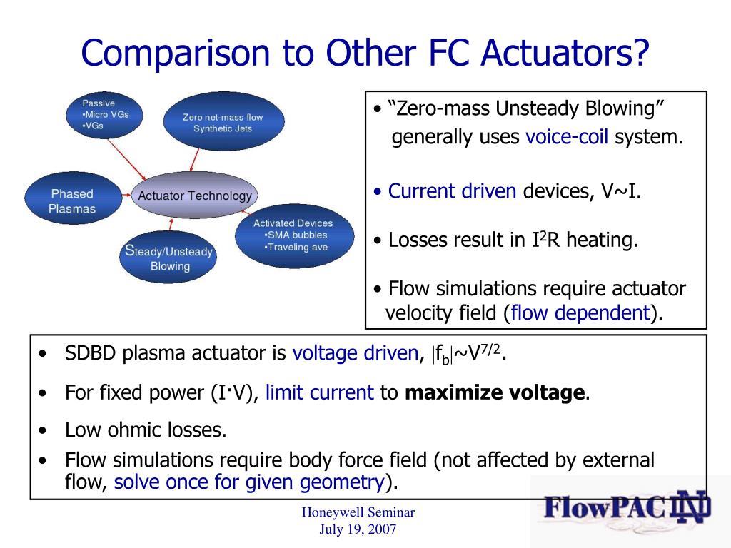 Comparison to Other FC Actuators?