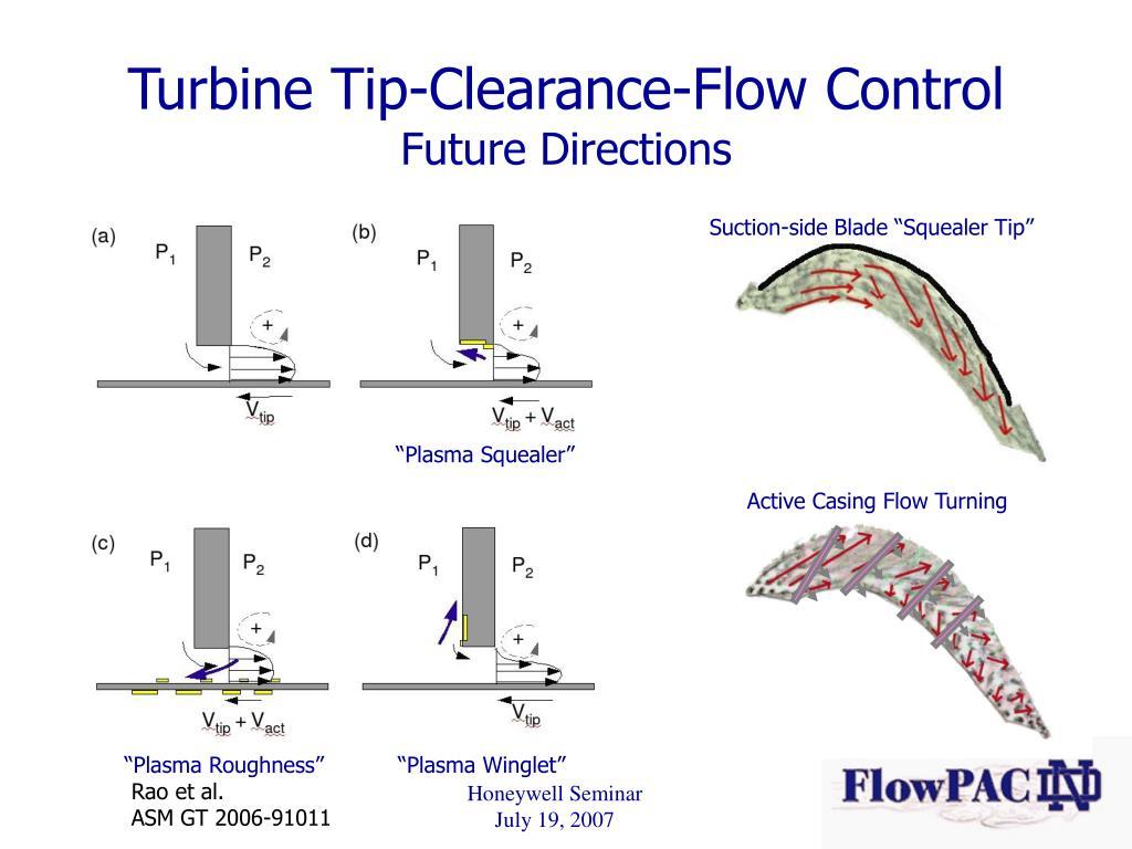 Turbine Tip-Clearance-Flow Control