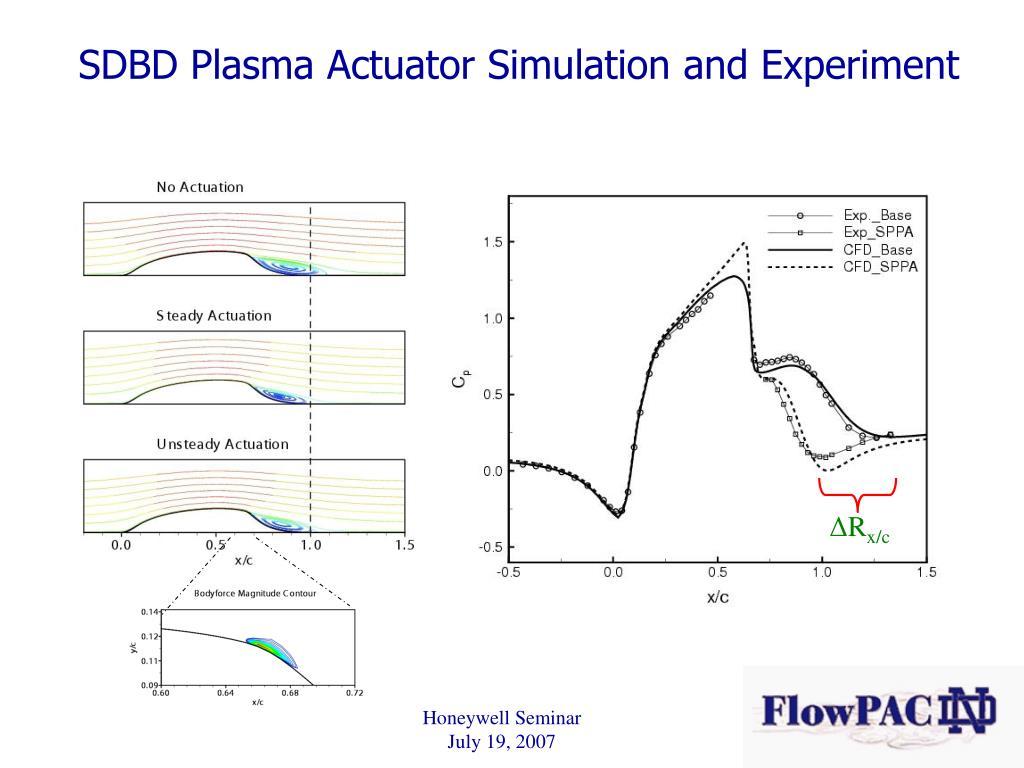 SDBD Plasma Actuator Simulation and Experiment