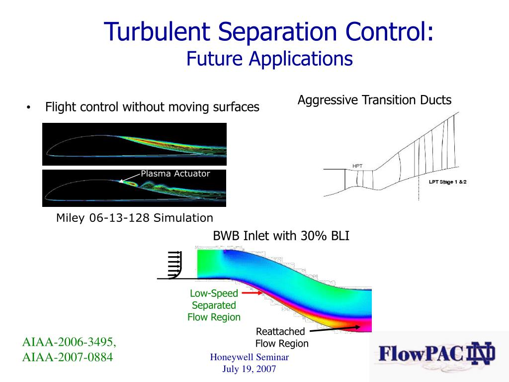 Aggressive Transition Ducts