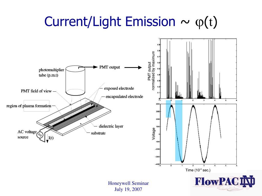 Current/Light Emission