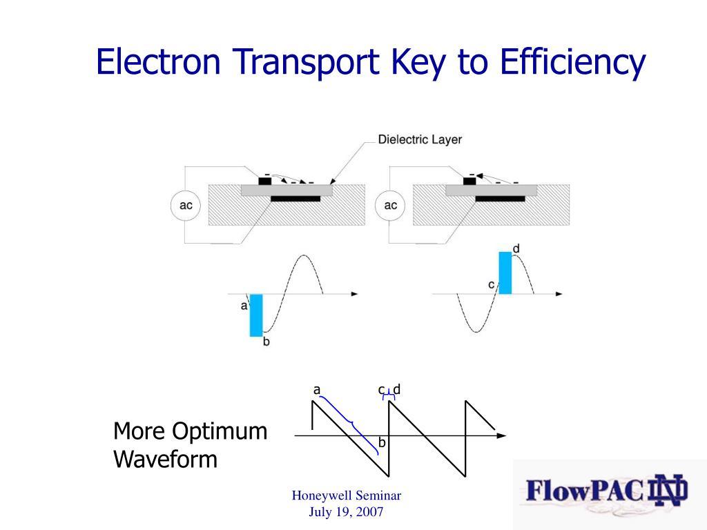 Electron Transport Key to Efficiency