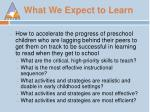 what we expect to learn