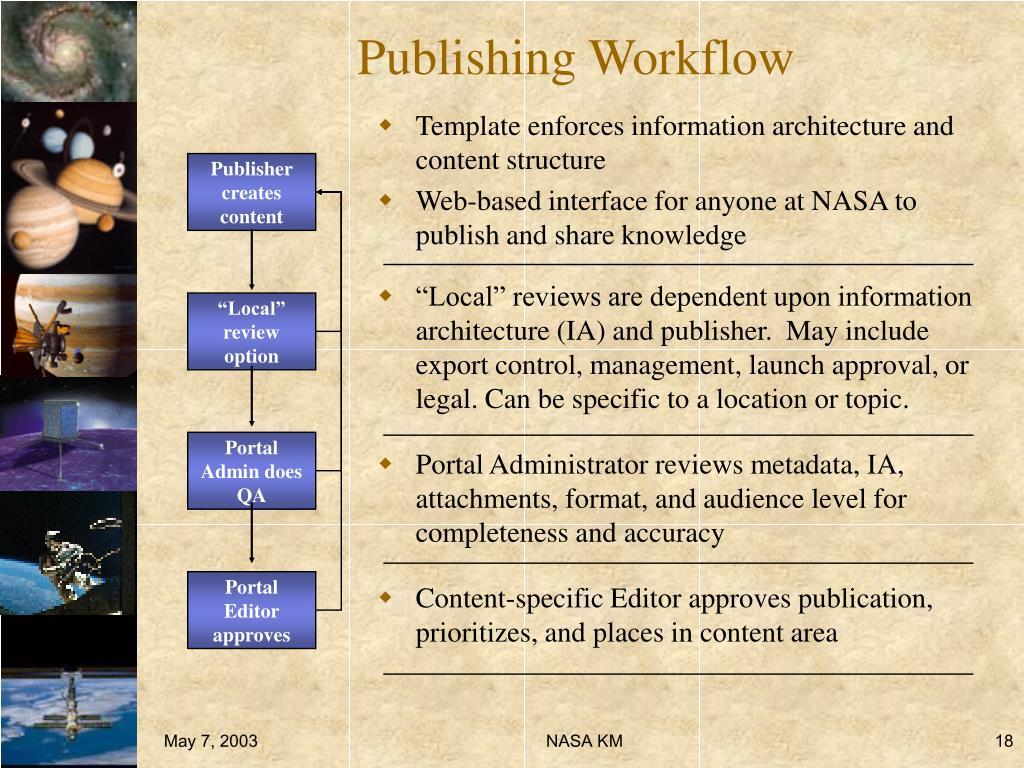 Publishing Workflow