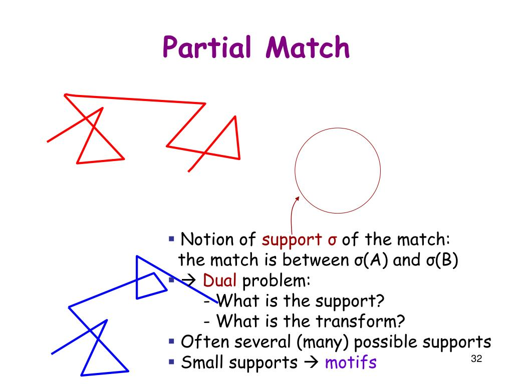 Partial Match
